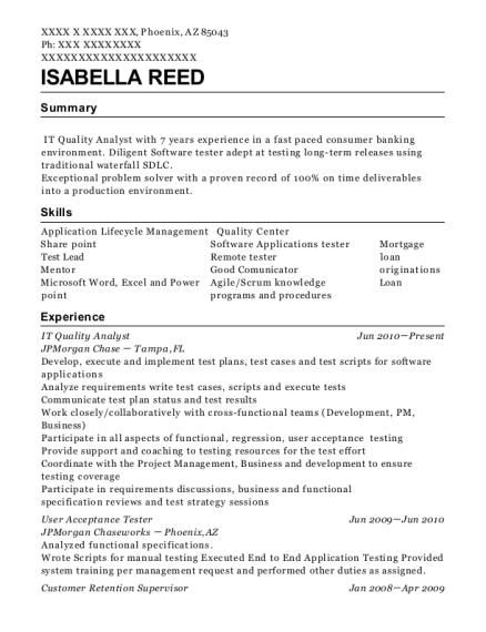 Isabella Reed