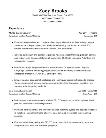 Best Eld Instructional Coach Resumes | ResumeHelp