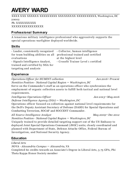 Superb People Also Search For. Customize Resume