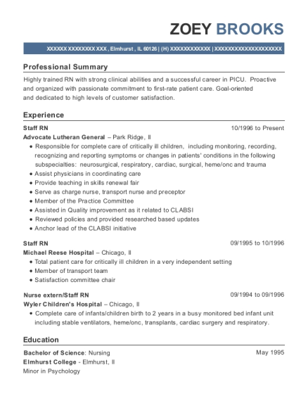 nursing externship resumes