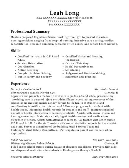 Sample Resume For Registered Nurse Position 388994 Endearing