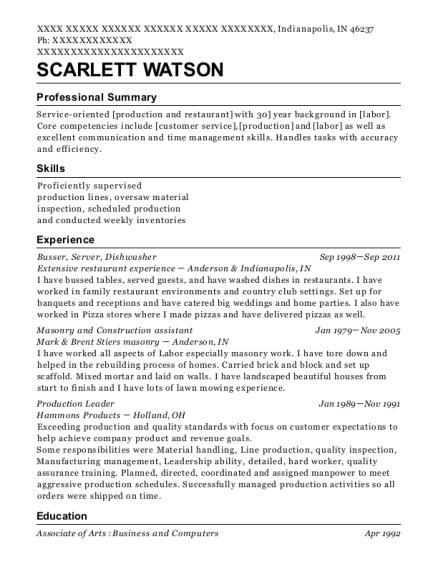 scarlett watson