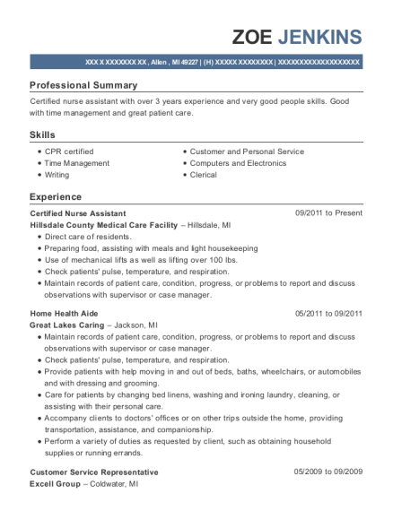Best Activities Aidedietary Aide Resumes ResumeHelp
