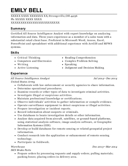 Amazing View Resume. All Source Intelligence Analyst
